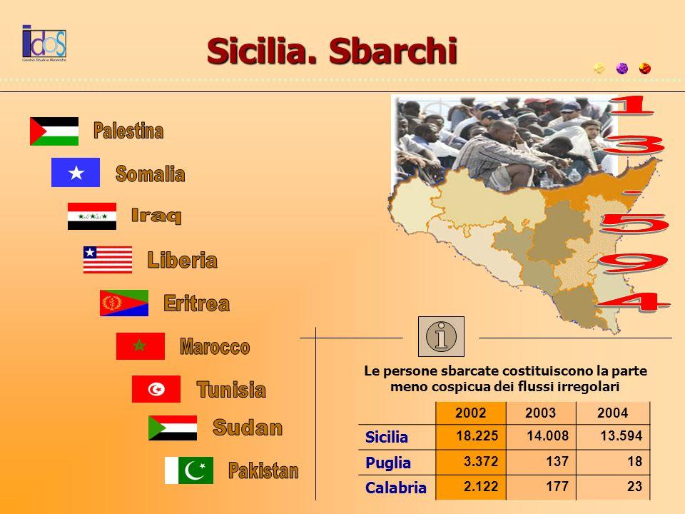 Sicilia. Sbarchi 13.594 Sicilia Puglia Calabria