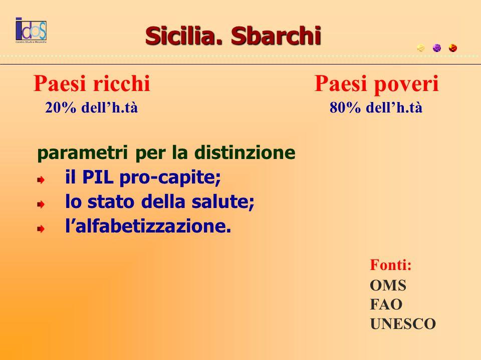 Sicilia. Sbarchi Paesi ricchi Paesi poveri