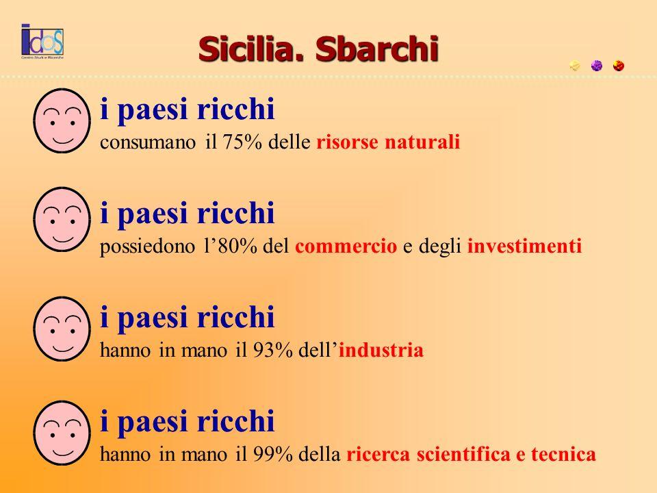 Sicilia. Sbarchi i paesi ricchi i paesi ricchi i paesi ricchi