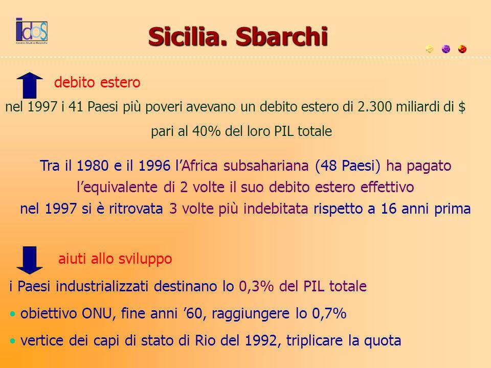 Sicilia. Sbarchi aiuti allo sviluppo debito estero