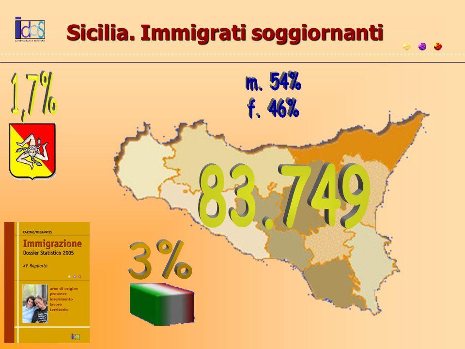Sicilia. Immigrati soggiornanti