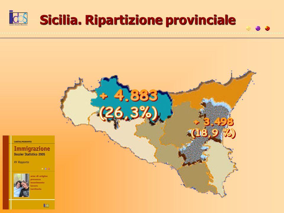 Sicilia. Ripartizione provinciale