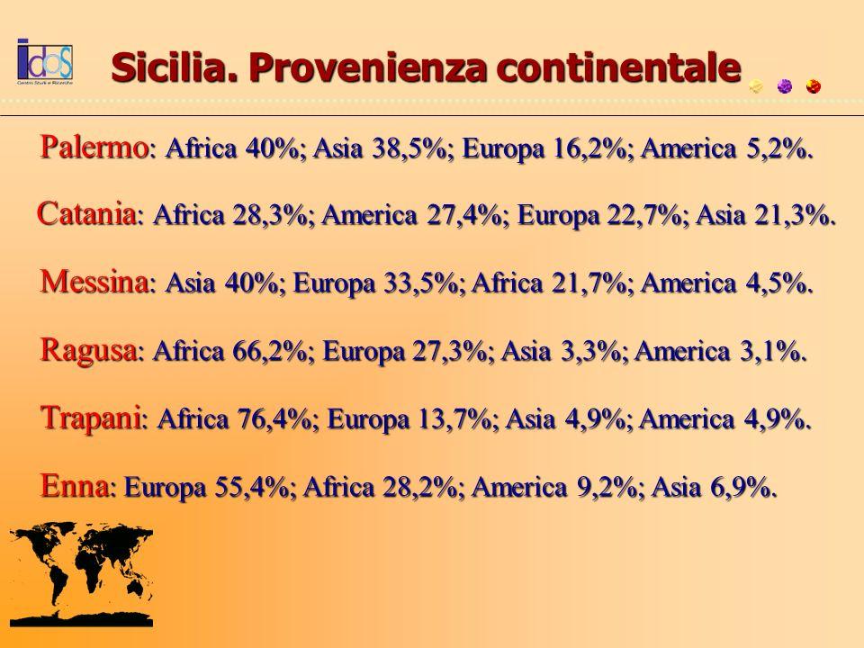 Sicilia. Provenienza continentale