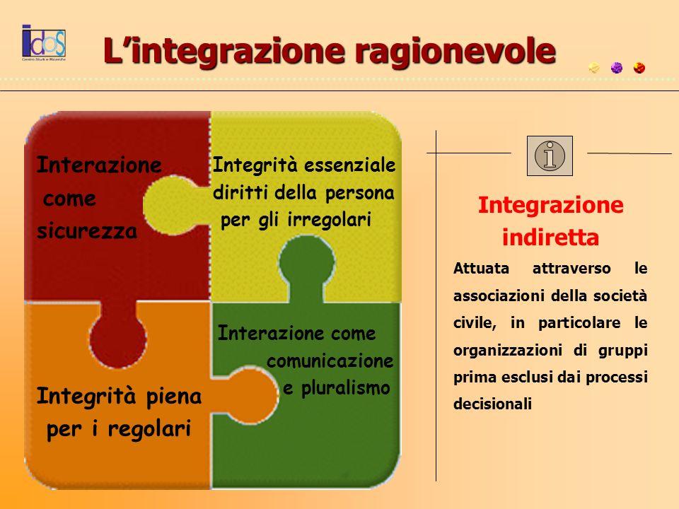 L'integrazione ragionevole