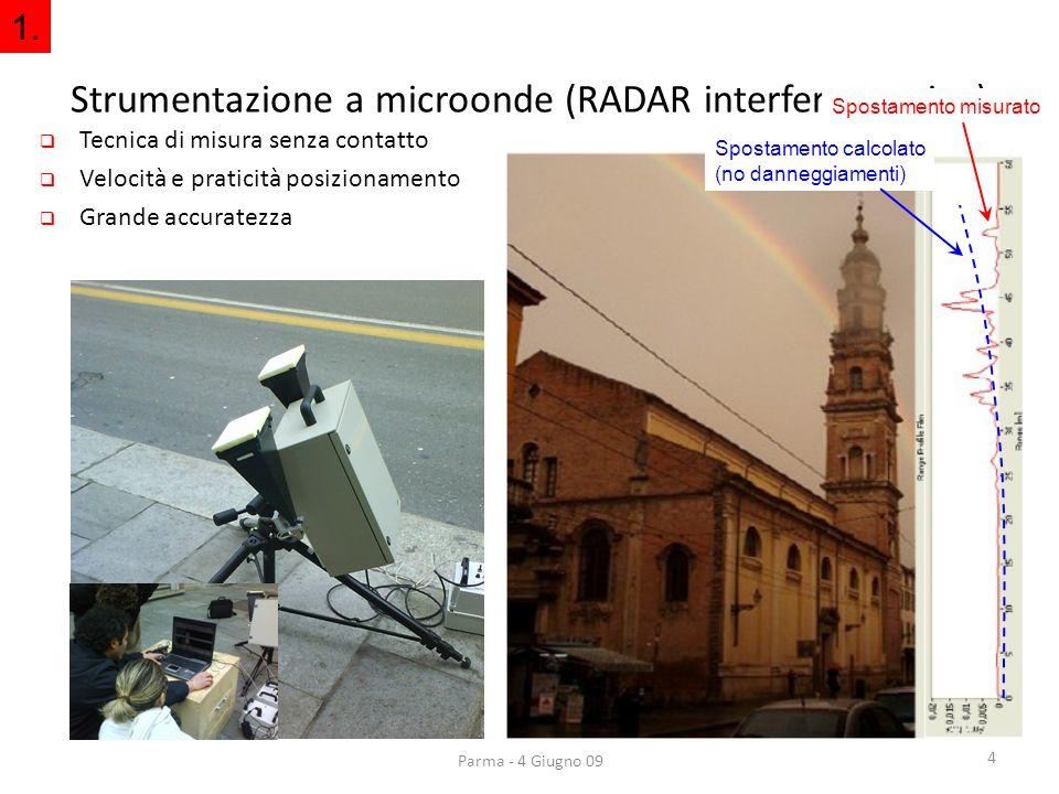 Strumentazione a microonde (RADAR interferometrico)