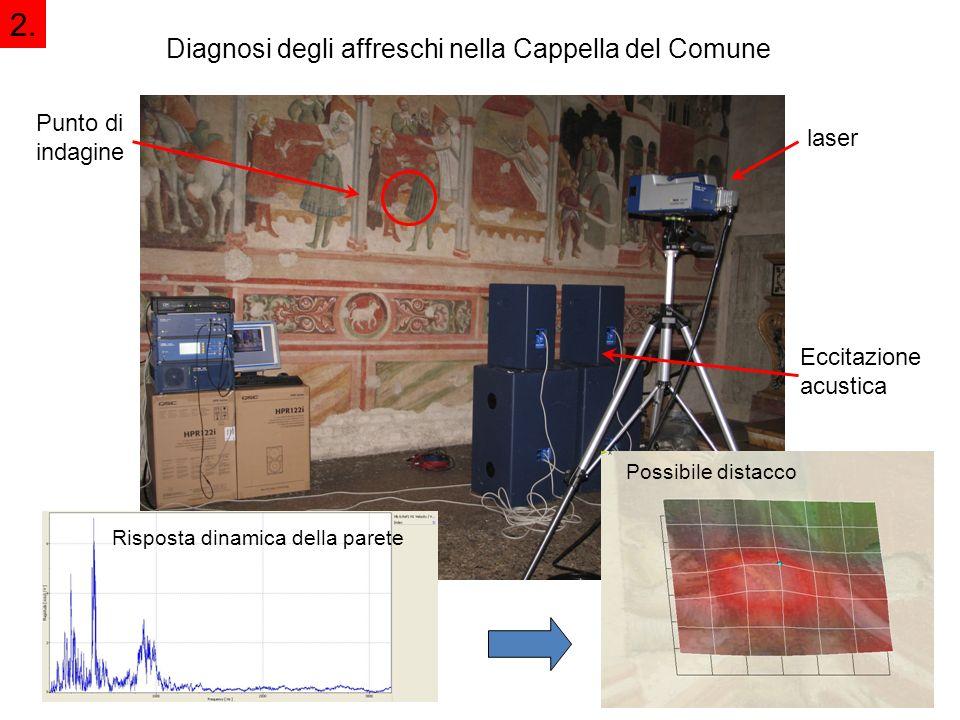 Diagnosi degli affreschi nella Cappella del Comune