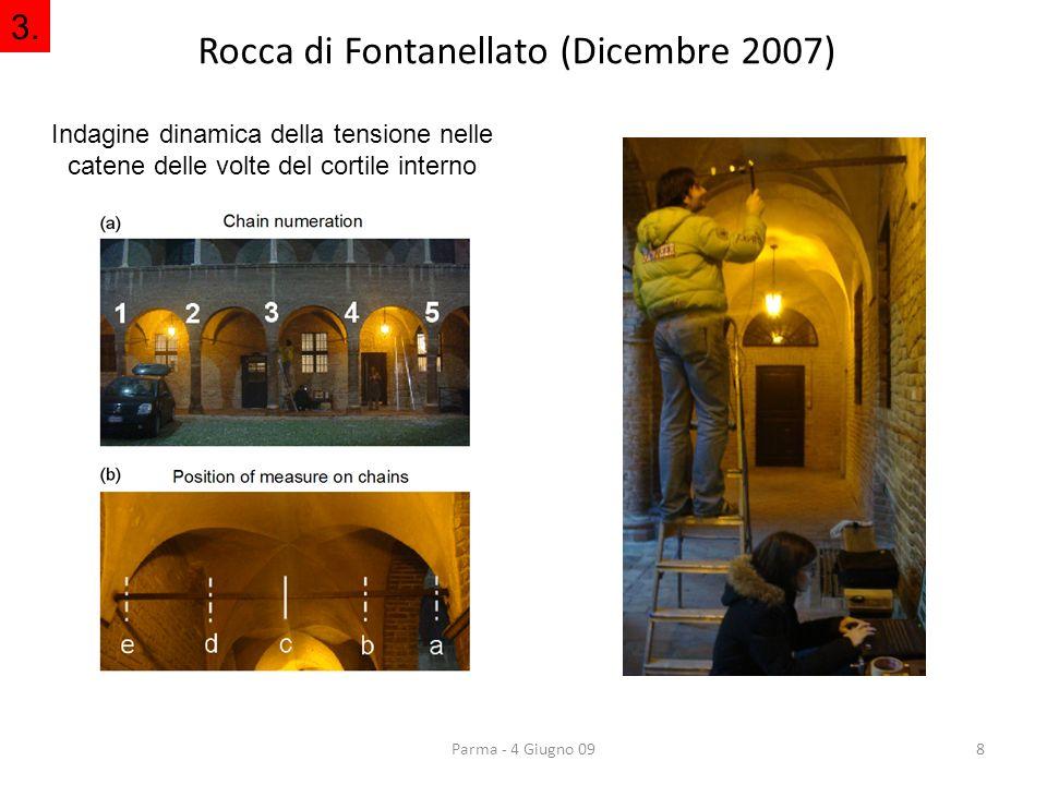 Rocca di Fontanellato (Dicembre 2007)