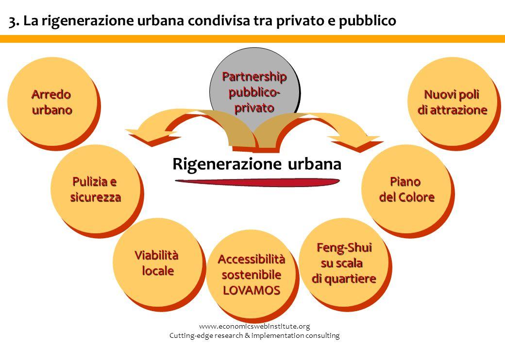 3. La rigenerazione urbana condivisa tra privato e pubblico