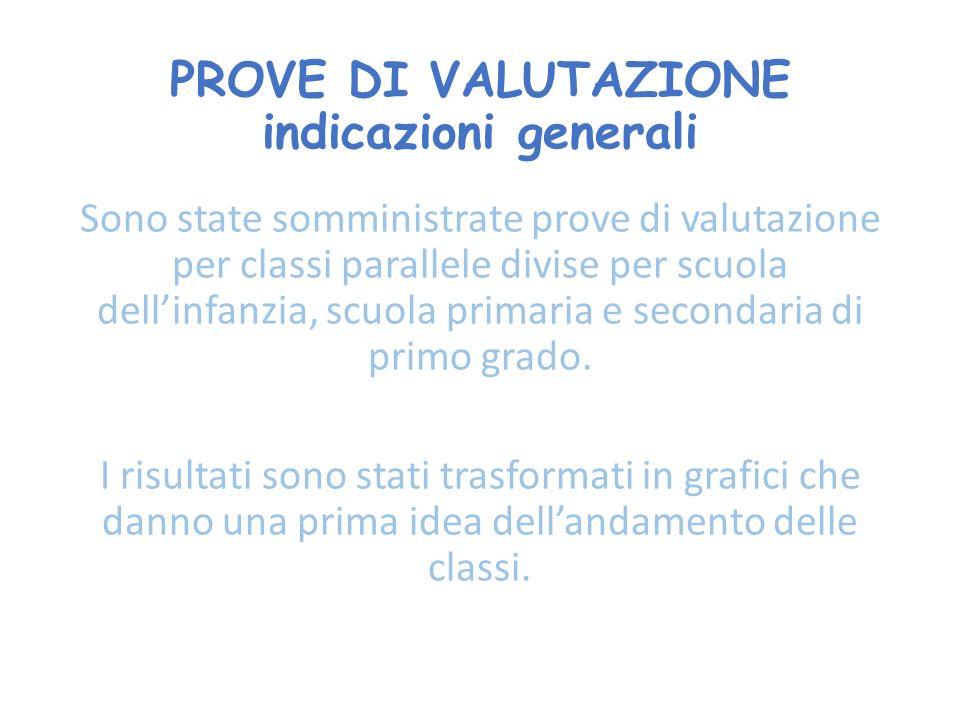 PROVE DI VALUTAZIONE indicazioni generali