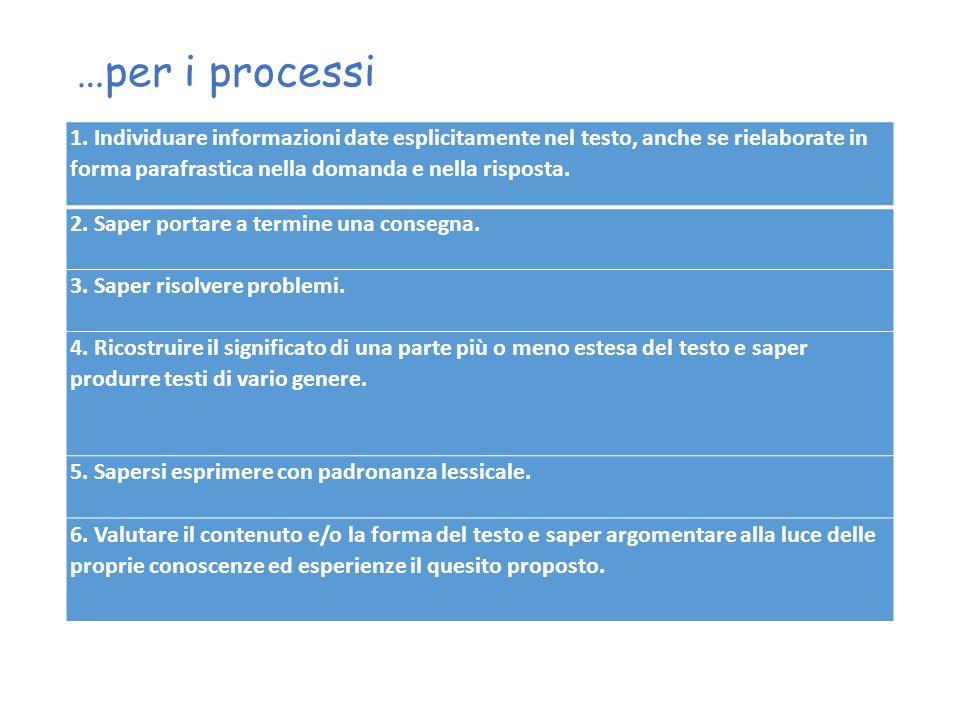 …per i processi 1. Individuare informazioni date esplicitamente nel testo, anche se rielaborate in forma parafrastica nella domanda e nella risposta.