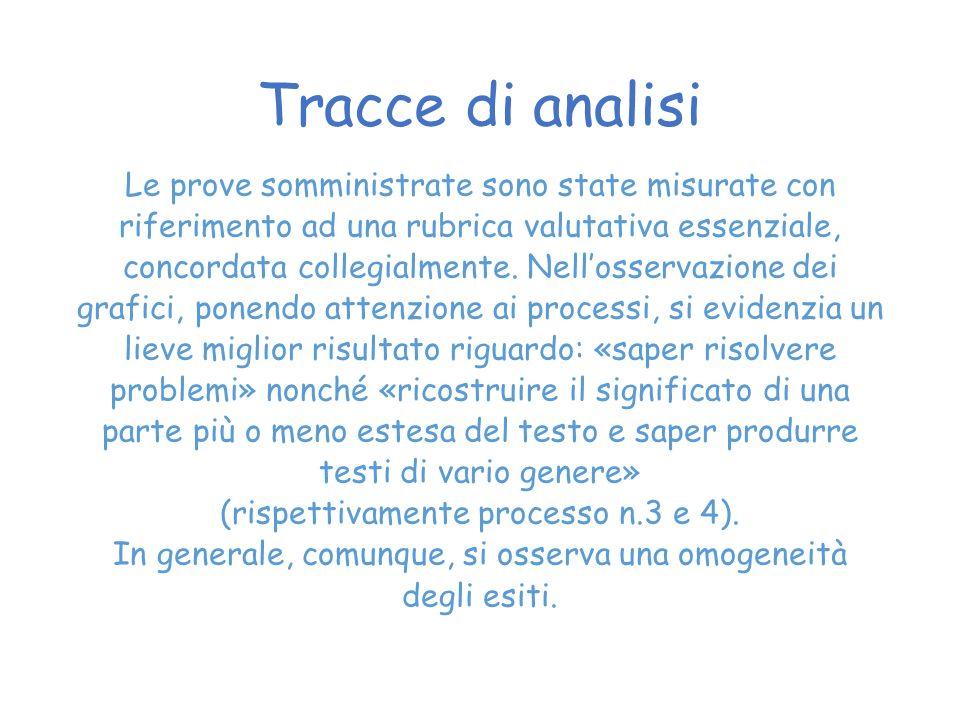 Tracce di analisi