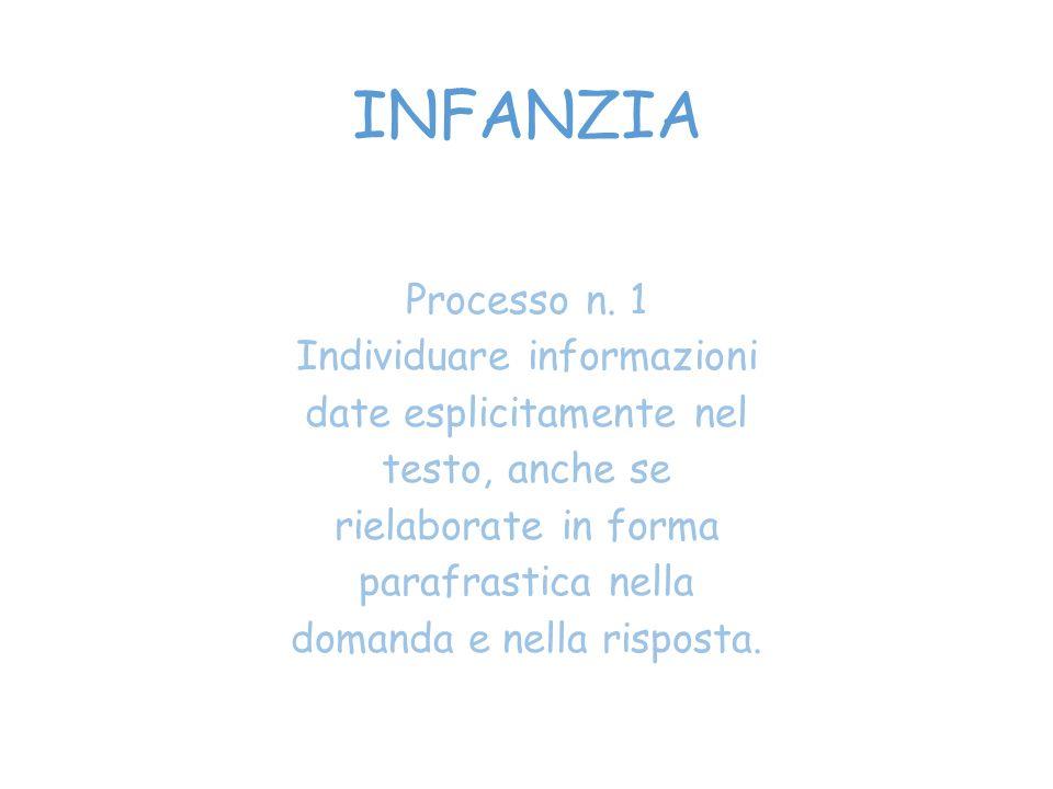 INFANZIA Processo n. 1.