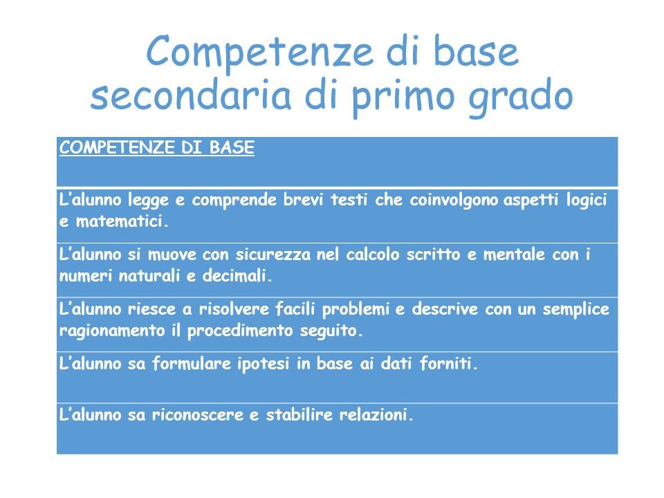 Competenze di base secondaria di primo grado