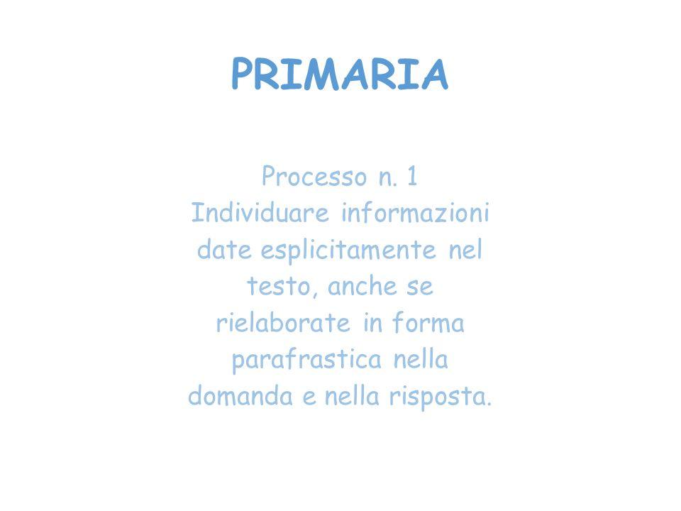 PRIMARIA Processo n. 1.