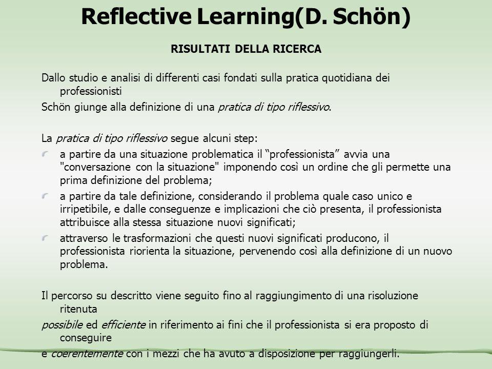 Reflective Learning(D. Schön) RISULTATI DELLA RICERCA