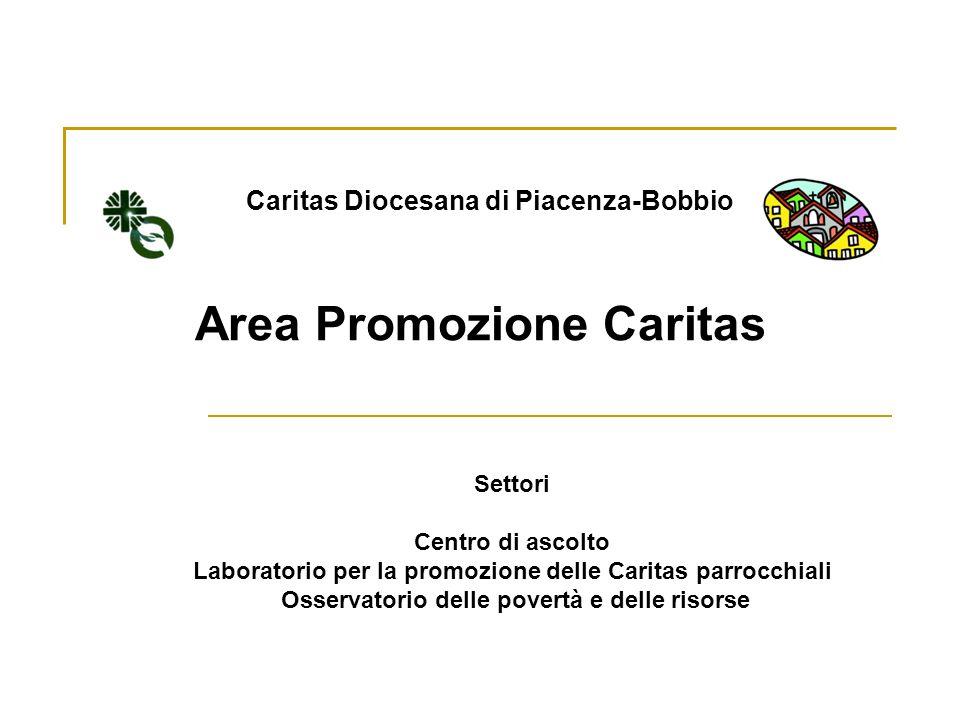 Area Promozione Caritas