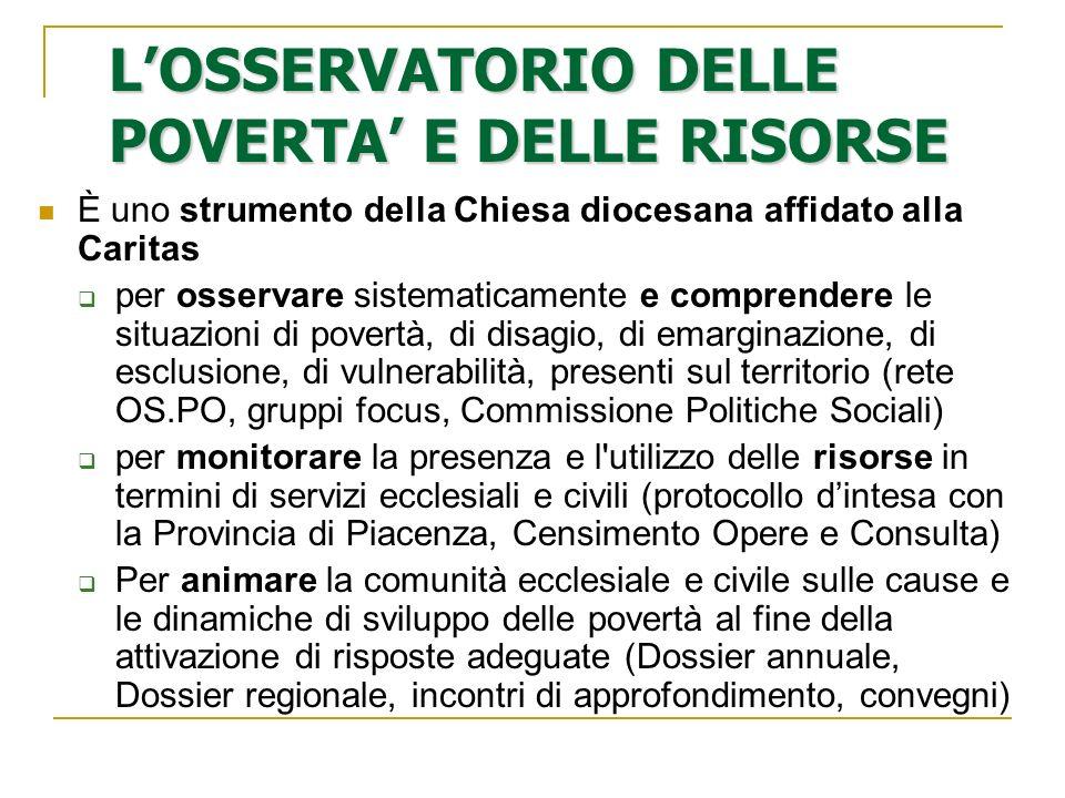 L'OSSERVATORIO DELLE POVERTA' E DELLE RISORSE