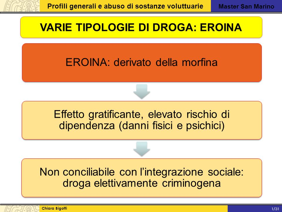 VARIE TIPOLOGIE DI DROGA: EROINA
