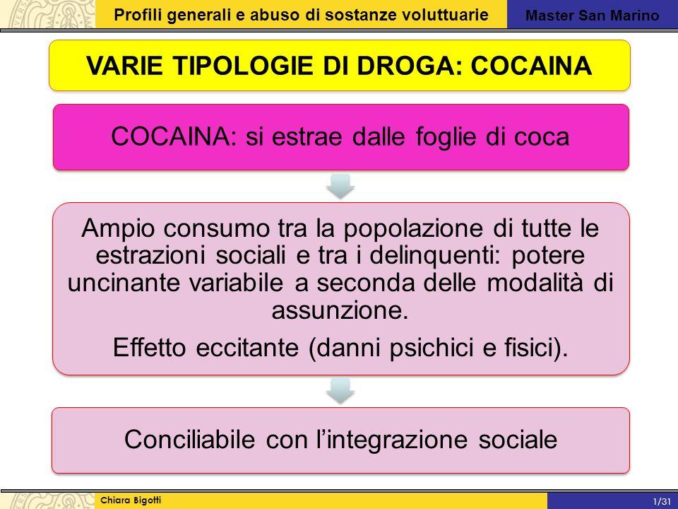 VARIE TIPOLOGIE DI DROGA: COCAINA