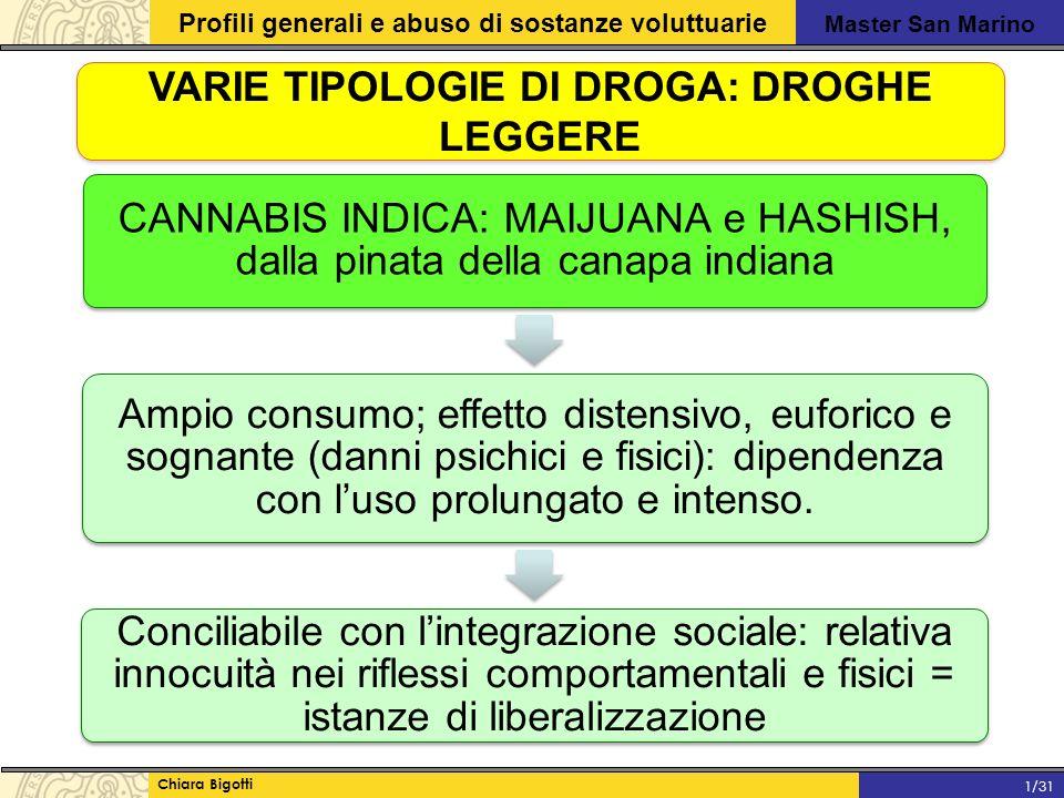 VARIE TIPOLOGIE DI DROGA: DROGHE LEGGERE