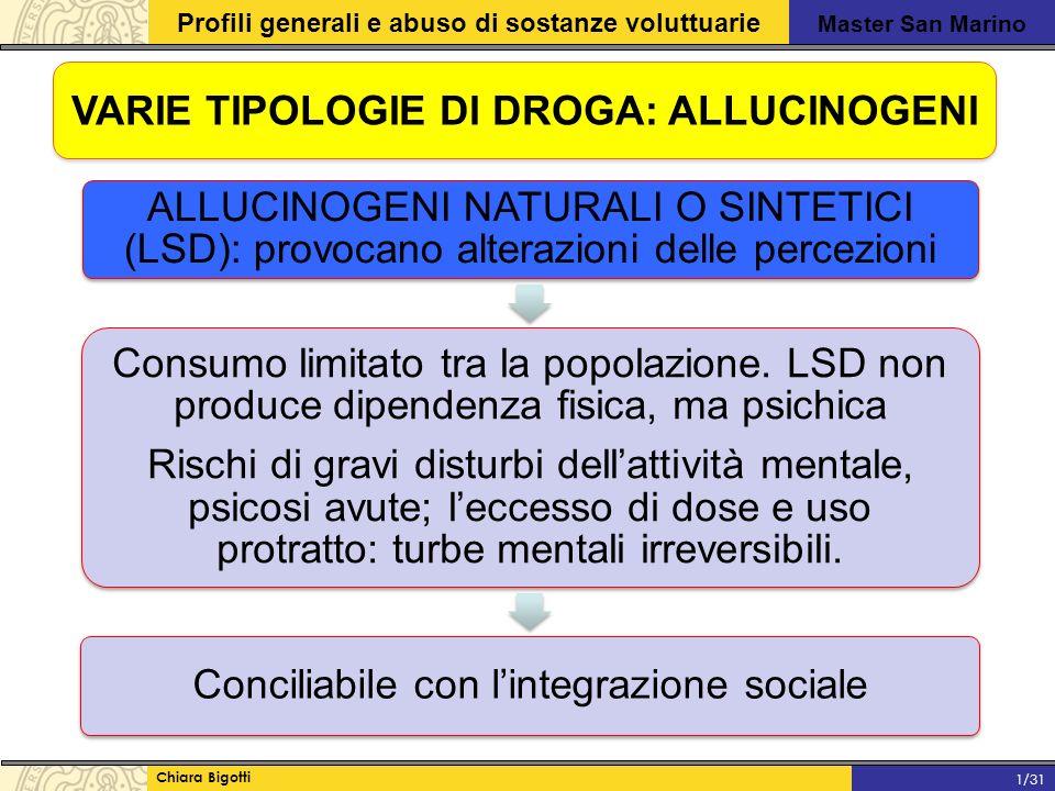 VARIE TIPOLOGIE DI DROGA: ALLUCINOGENI