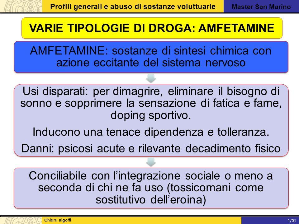 VARIE TIPOLOGIE DI DROGA: AMFETAMINE