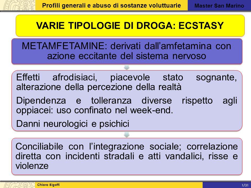 VARIE TIPOLOGIE DI DROGA: ECSTASY