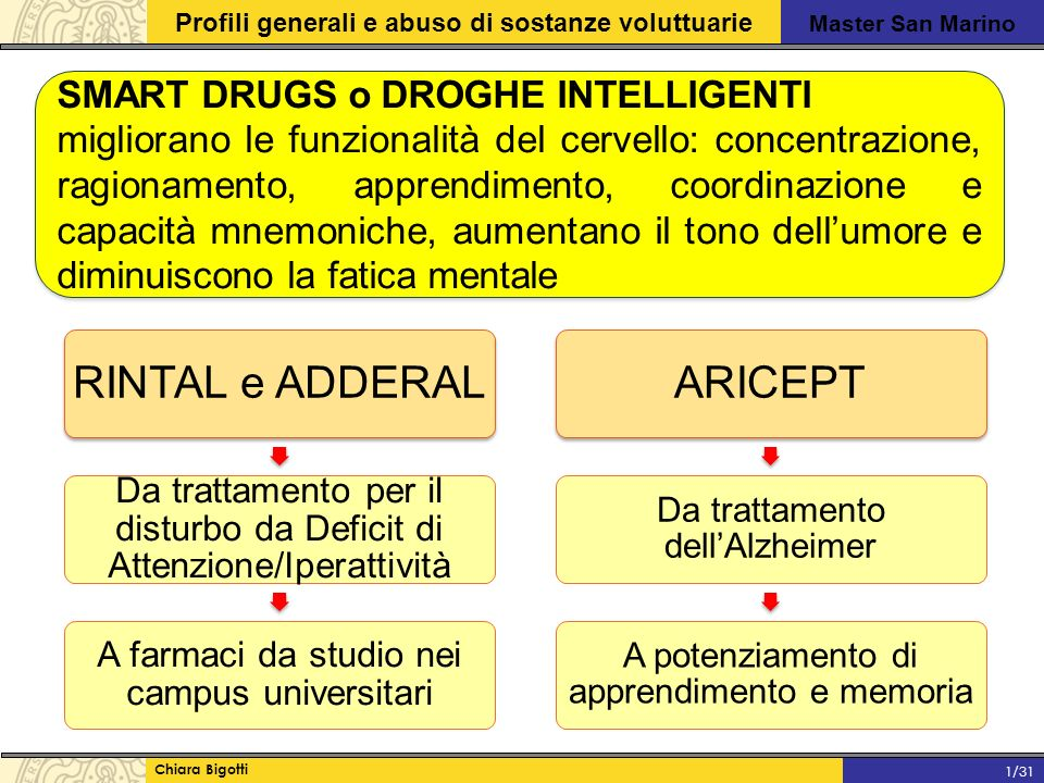 RINTAL e ADDERAL ARICEPT SMART DRUGS o DROGHE INTELLIGENTI