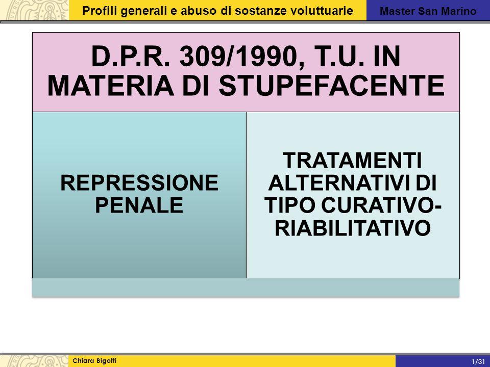 D.P.R. 309/1990, T.U. IN MATERIA DI STUPEFACENTE