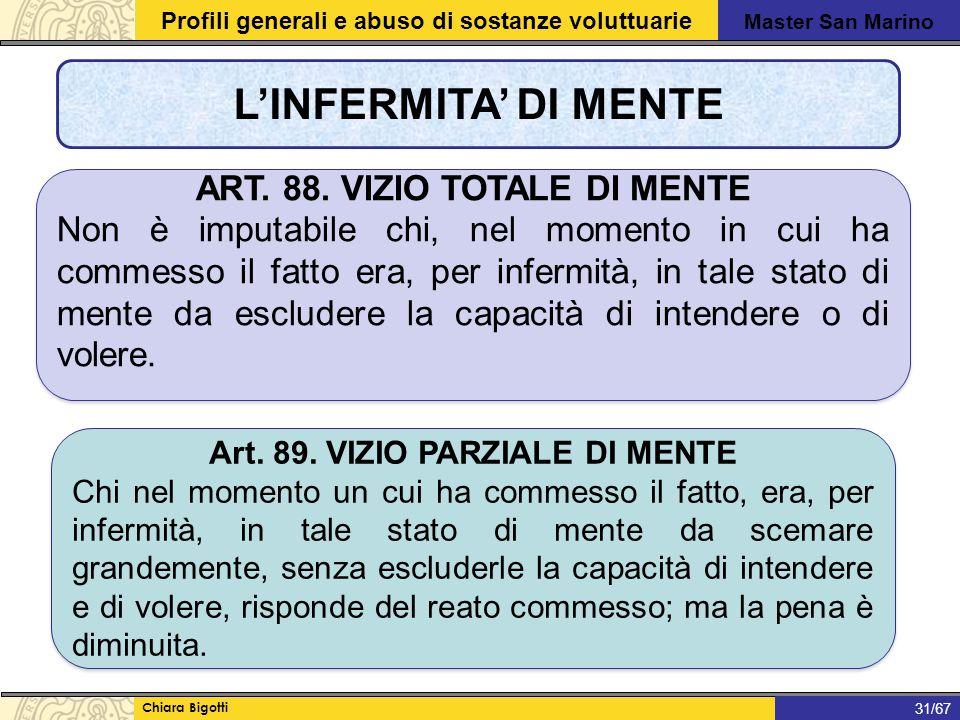ART. 88. VIZIO TOTALE DI MENTE Art. 89. VIZIO PARZIALE DI MENTE