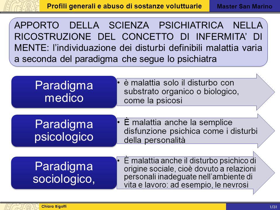 Paradigma psicologico