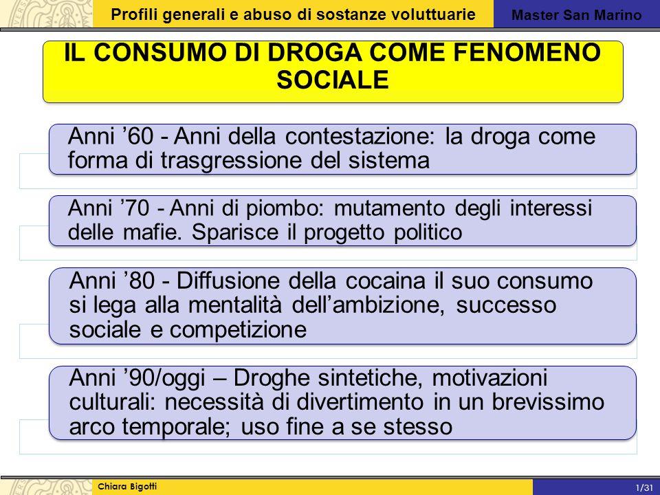 IL CONSUMO DI DROGA COME FENOMENO SOCIALE