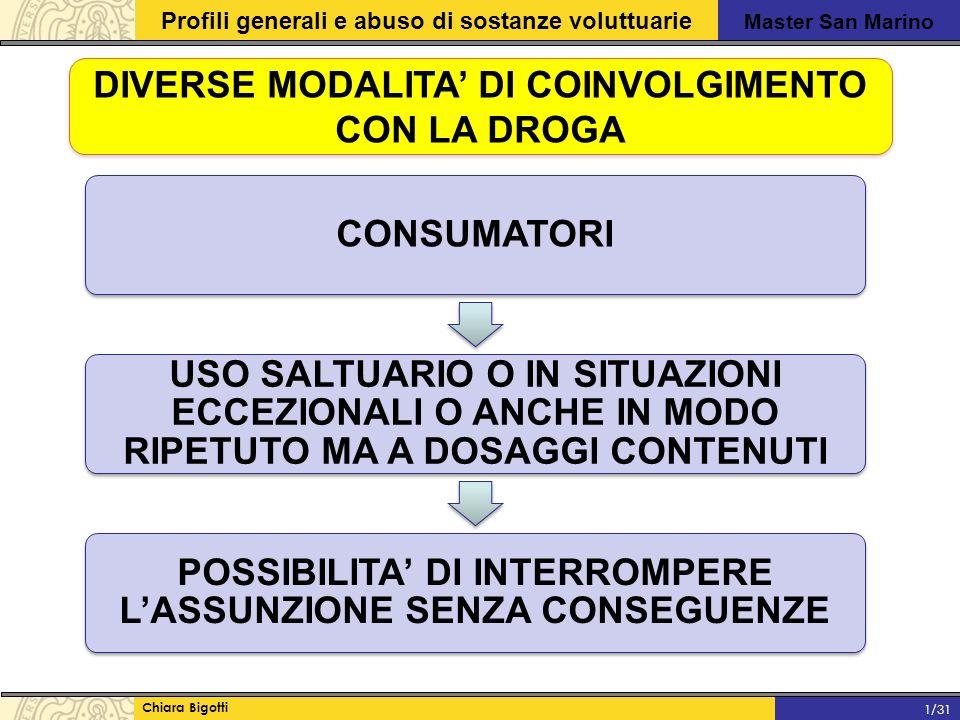 DIVERSE MODALITA' DI COINVOLGIMENTO CON LA DROGA