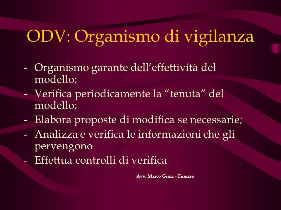 ODV: Organismo di vigilanza
