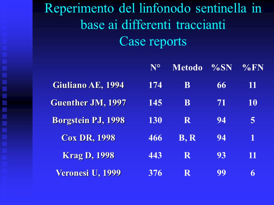 Reperimento del linfonodo sentinella in base ai differenti traccianti Case reports