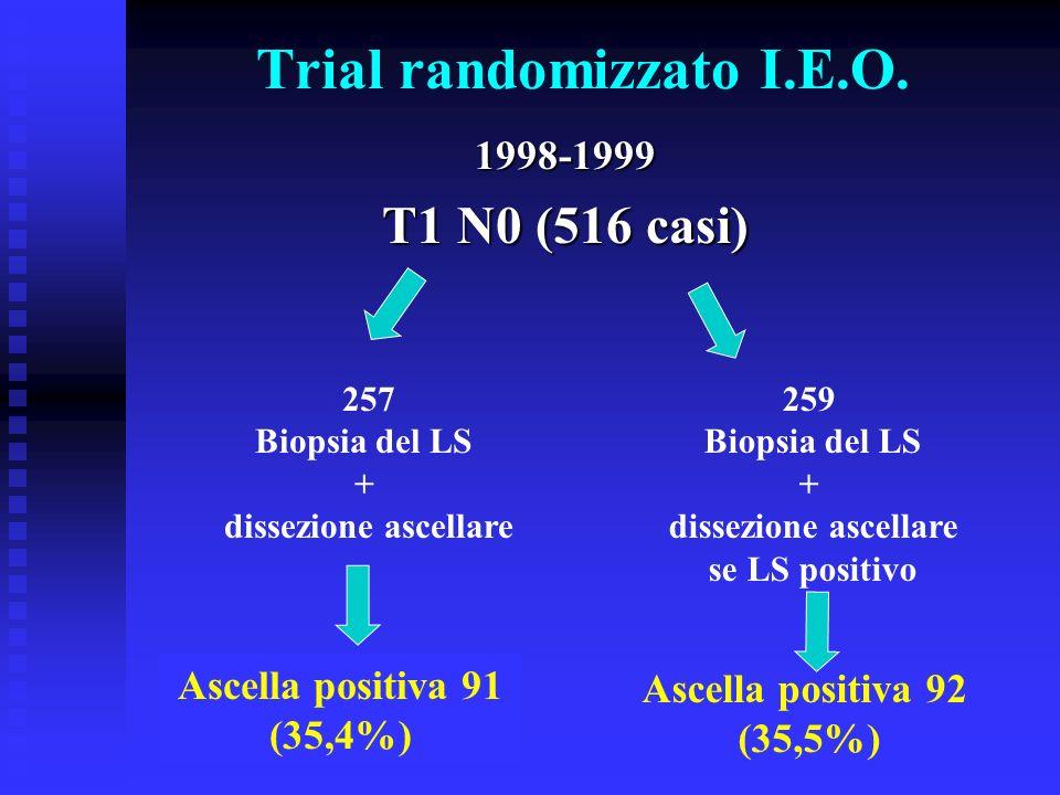 Trial randomizzato I.E.O.