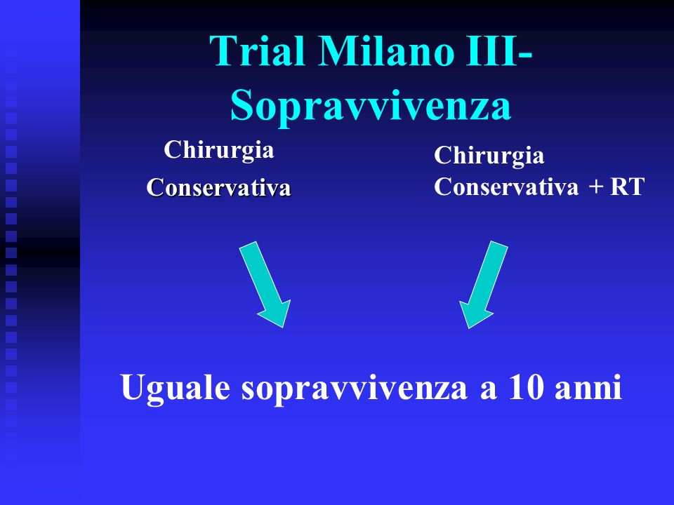Trial Milano III-Sopravvivenza