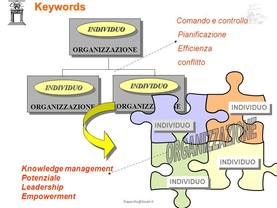 Keywords Comando e controllo Pianificazione Efficienza conflitto