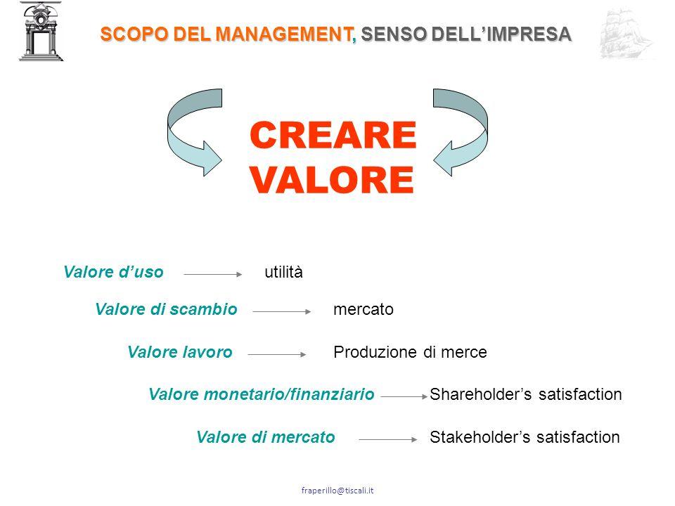 CREARE VALORE SCOPO DEL MANAGEMENT, SENSO DELL'IMPRESA Valore d'uso