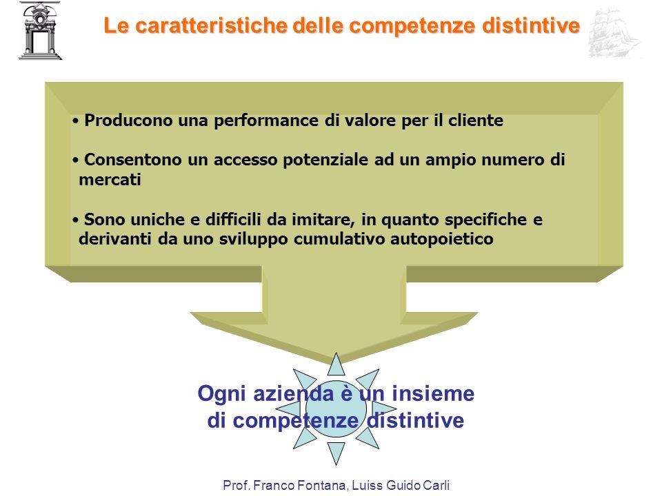 Le caratteristiche delle competenze distintive