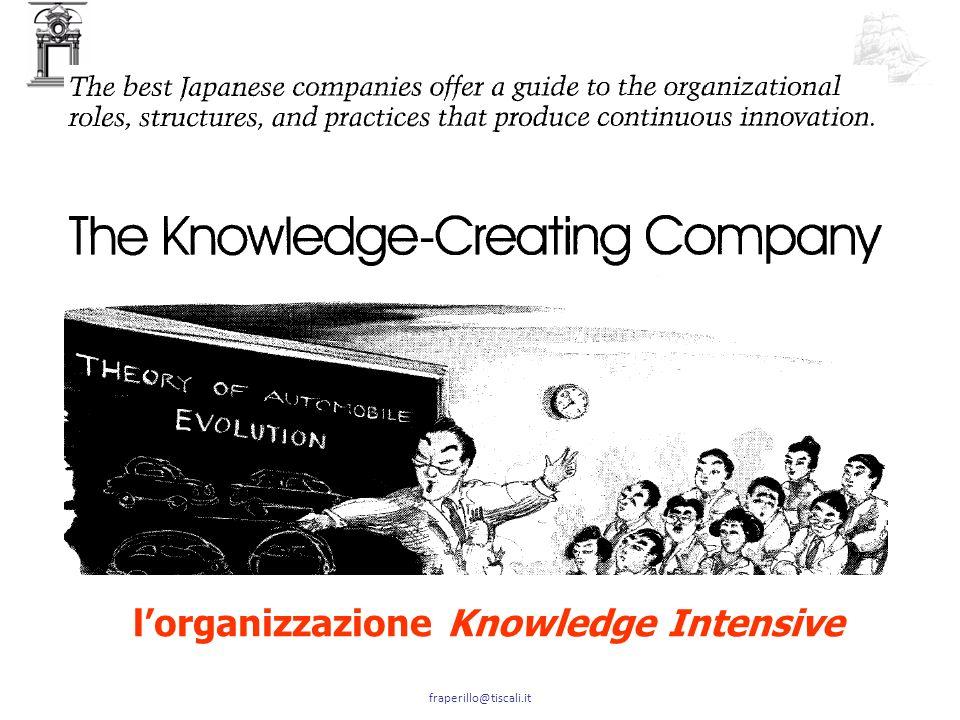 l'organizzazione Knowledge Intensive