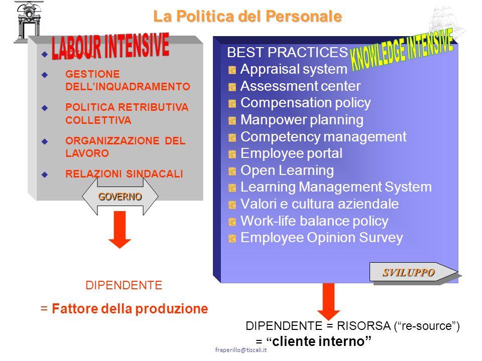 La Politica del Personale