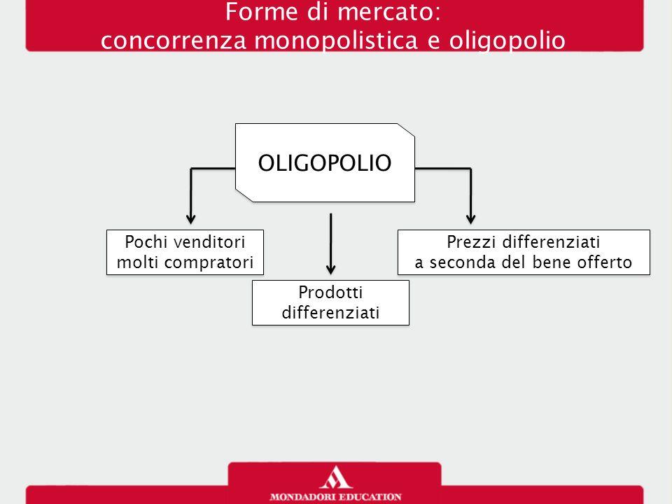 concorrenza monopolistica e oligopolio