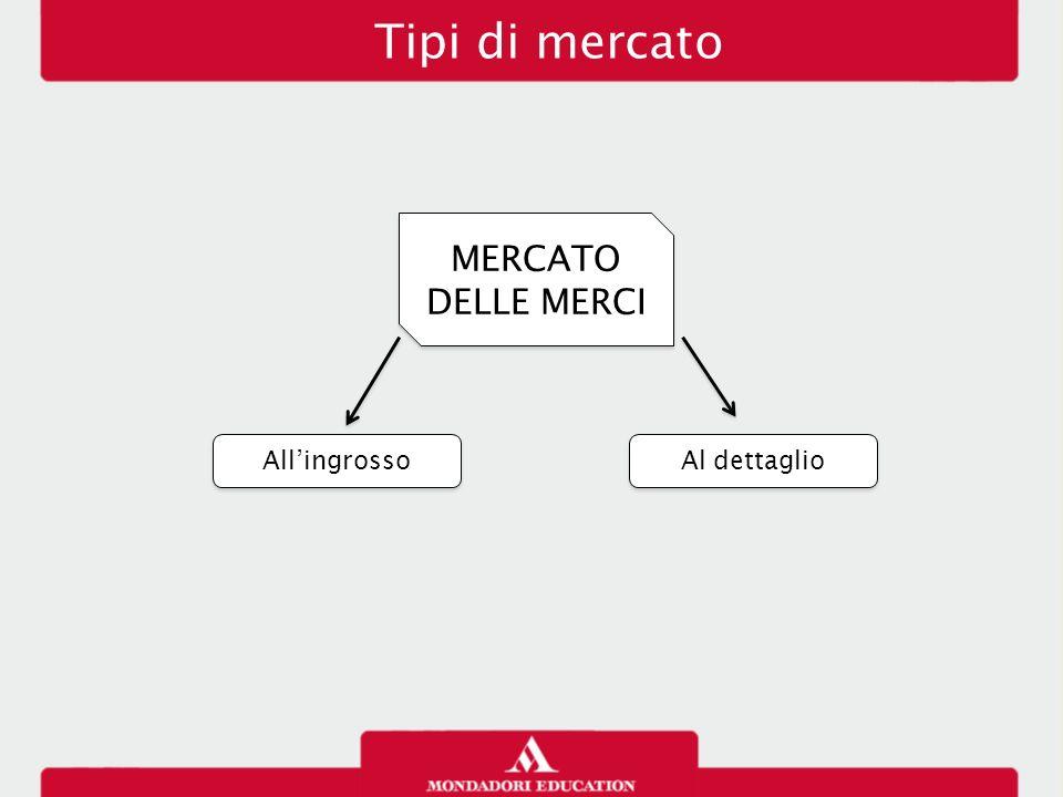 Tipi di mercato MERCATO DELLE MERCI All'ingrosso Al dettaglio 4