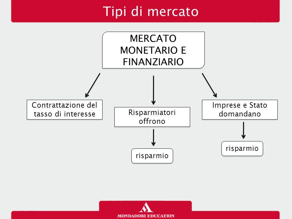 Tipi di mercato MERCATO MONETARIO E FINANZIARIO