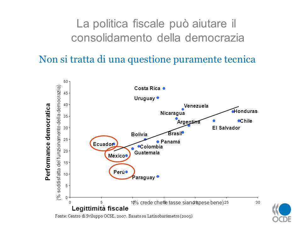 La politica fiscale può aiutare il consolidamento della democrazia