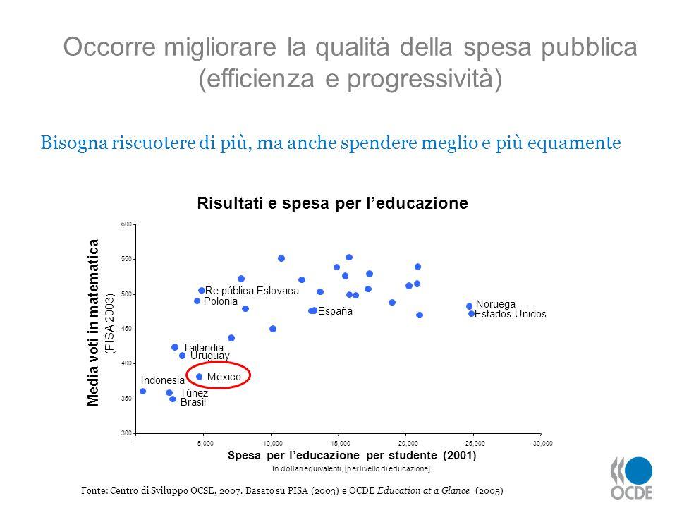 Occorre migliorare la qualità della spesa pubblica (efficienza e progressività)