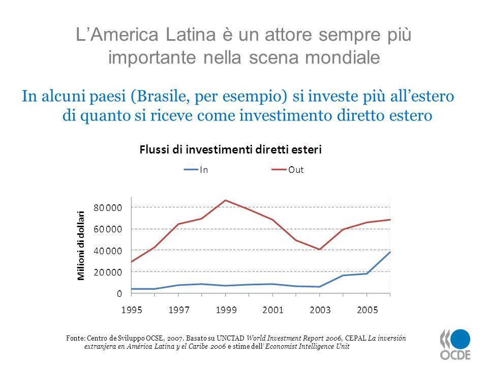 L'America Latina è un attore sempre più importante nella scena mondiale