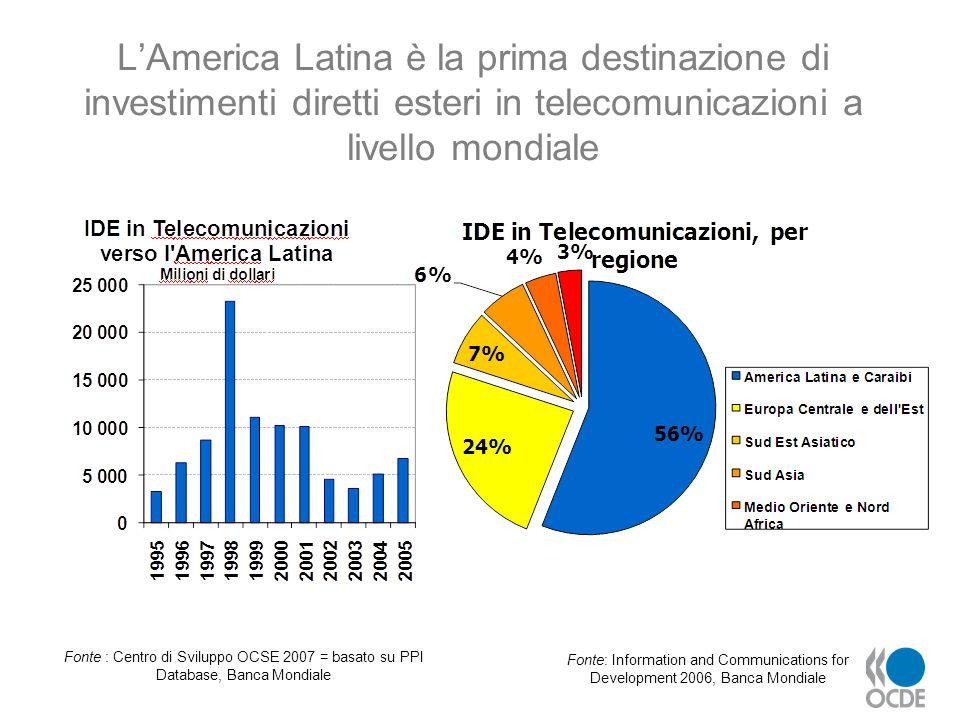 L'America Latina è la prima destinazione di investimenti diretti esteri in telecomunicazioni a livello mondiale