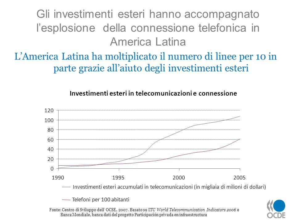 Investimenti esteri in telecomunicazioni e connessione